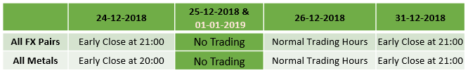 Holiday Trading Schedule Dec 2018– Jan 2019 2