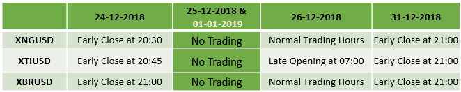 Holiday Trading Schedule Dec 2018– Jan 2019 3