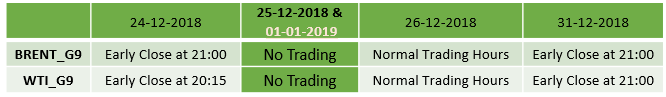 Holiday Trading Schedule Dec 2018– Jan 2019 8
