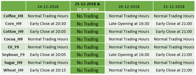 Holiday Trading Schedule Dec 2018– Jan 2019 4