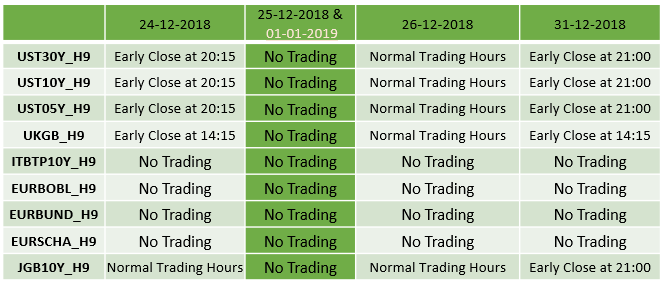 Holiday Trading Schedule Dec 2018– Jan 2019 7