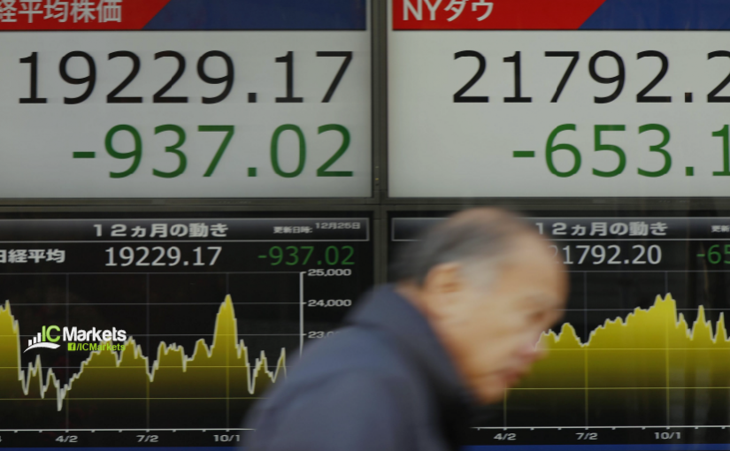 Asian markets on monday