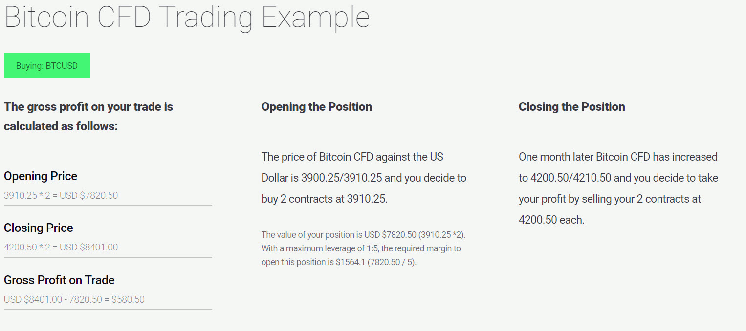 How to trade bitcoin 7