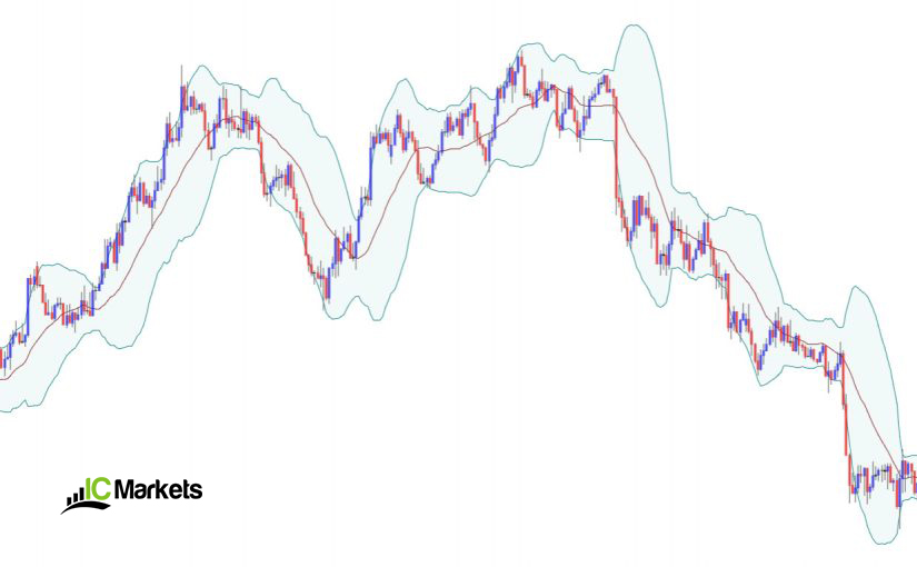 Simplify Your Trading with Bollinger Bands