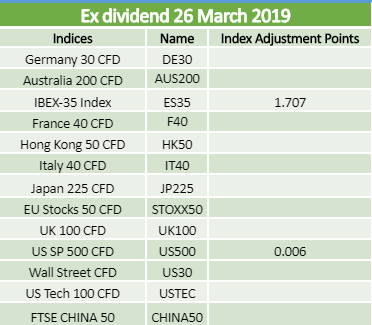 Ex-dividends 26.03.2019 2