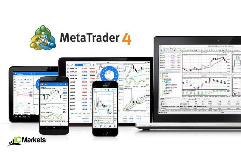 An Introduction To Metatrader 4 Indicators Ic Markets Official
