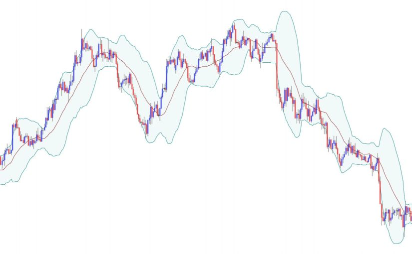 Simplify Your Trading with Bollinger Bands 1