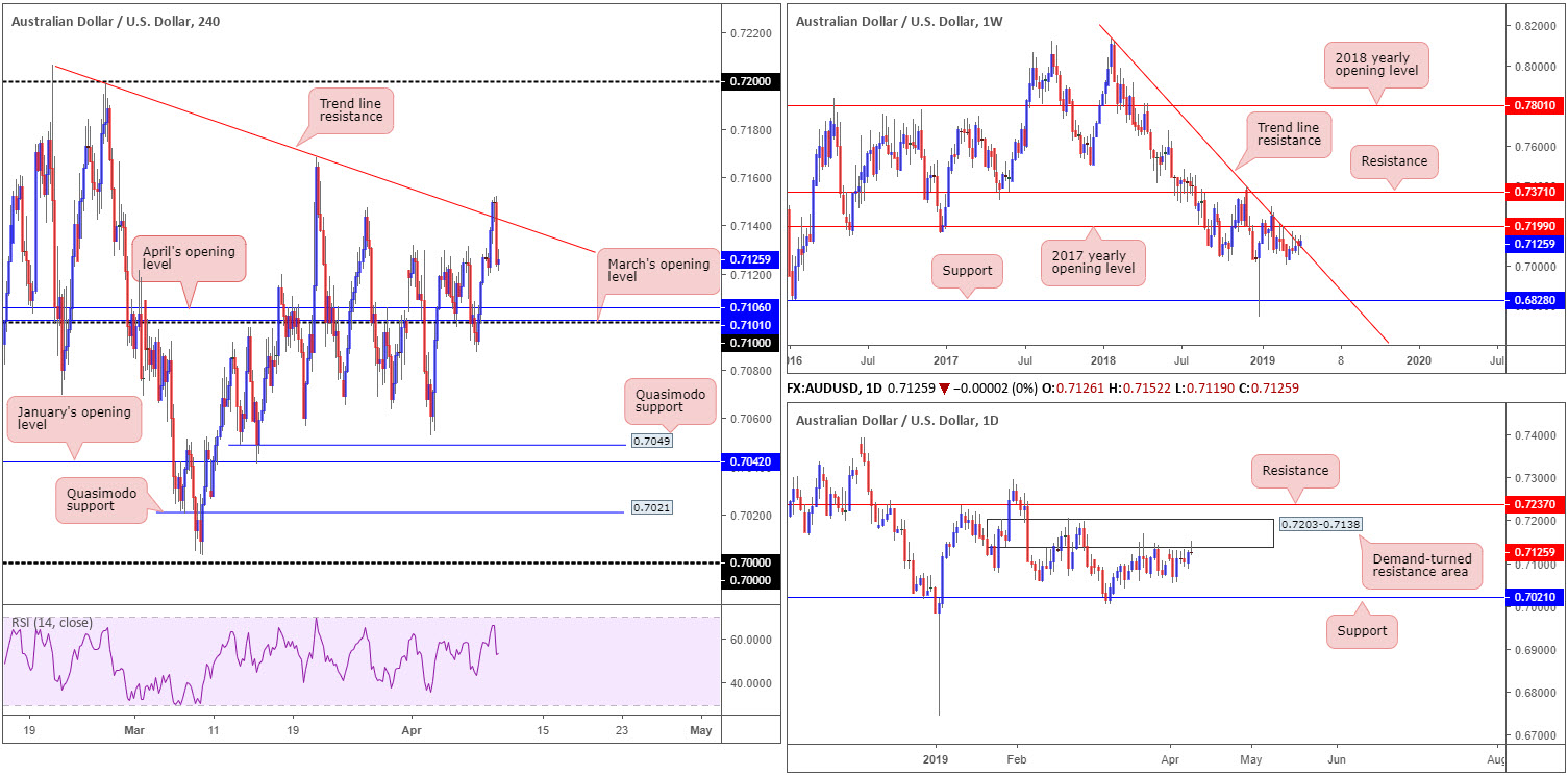 Wednesday 10th April: Lively day ahead – ECB and the FOMC take centre stage. 4