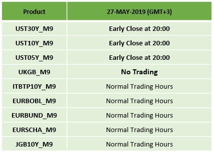 UK Spring Bank & US Memorial Day Schedule Holidays 2019 2