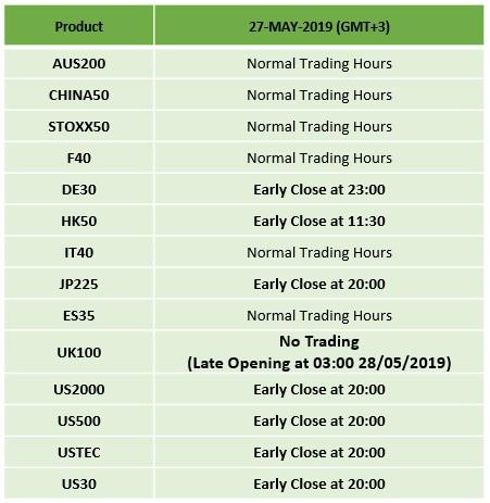UK Spring Bank & US Memorial Day Schedule Holidays 2019 4