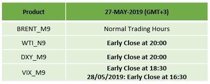 UK Spring Bank & US Memorial Day Schedule Holidays 2019 3