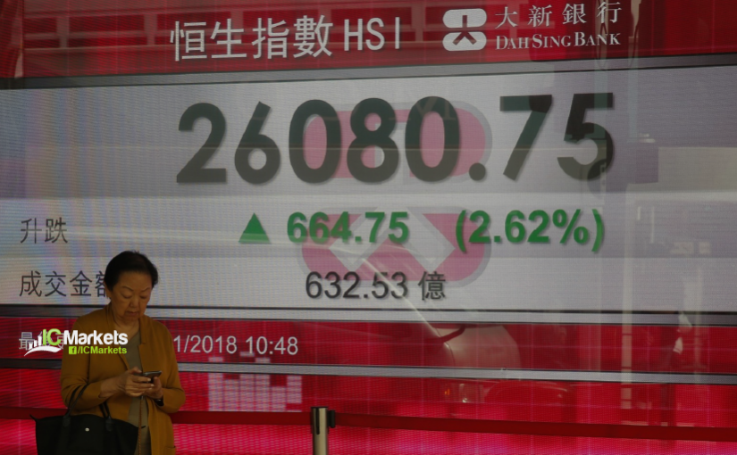 Friday 7th June: Asian markets rise as White House appears on back foot w.r.t. tariffs