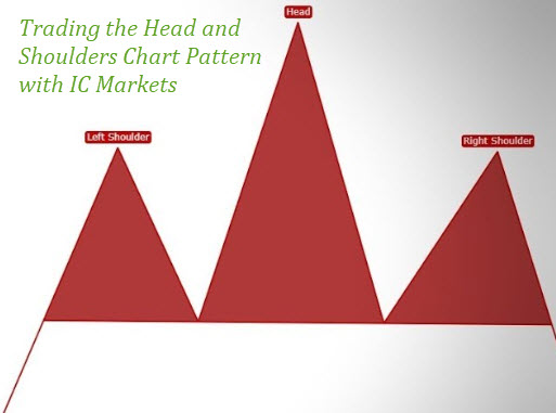 Trading the Head and Shoulders Chart Pattern