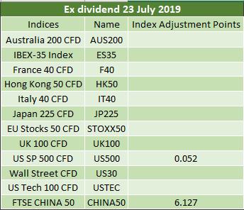 Ex-dividends 23/07/2019 2