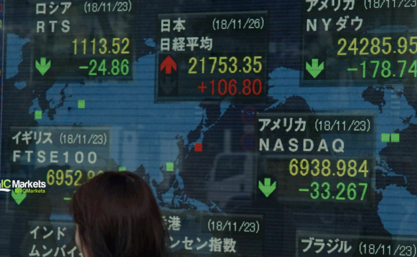 Wednesday 7th August: Asian markets mixed; cautiously moving higher as yuan remains weak