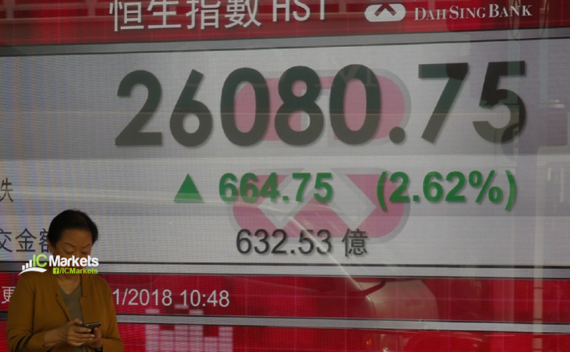 Monday 9th September: Asian stocks higher on Monday amid a cautious mood as investors pin hopes on global stimulus