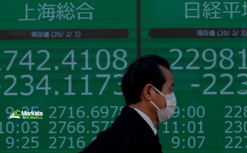 Monday 10th February: Asian markets lower as China IP data fails expectations.
