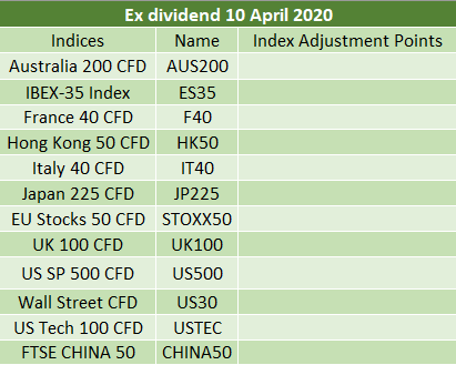 Ai forex trading news april 2020