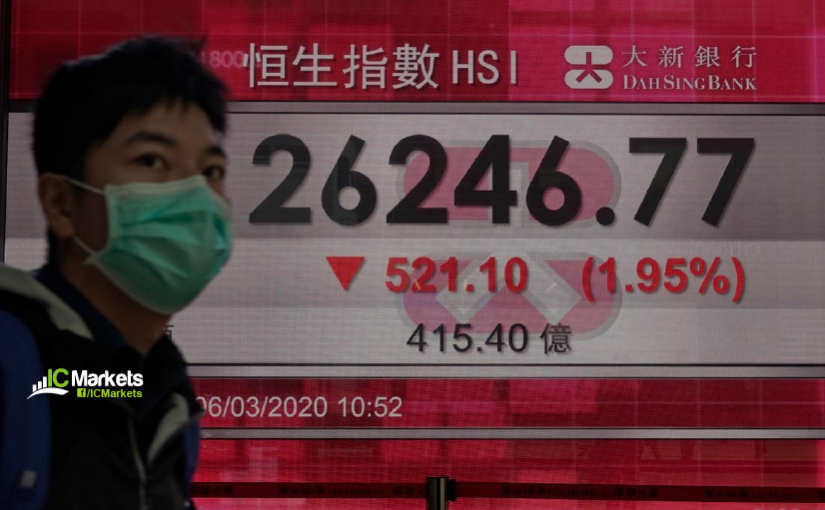 Thursday 6th August:  Asian markets lower as investors wait for stimulus packages