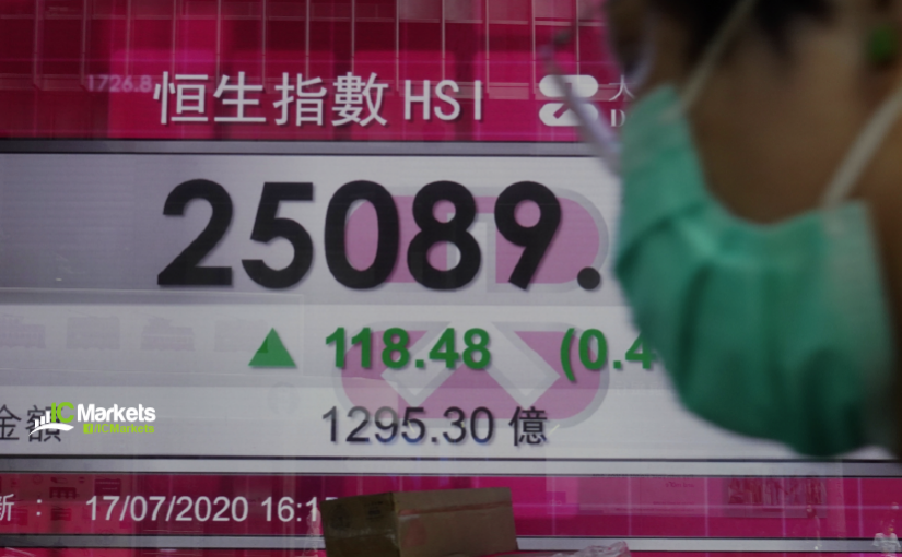 Tuesday 4th August: Asian markets higher on the backs on Wall Street's tech rally