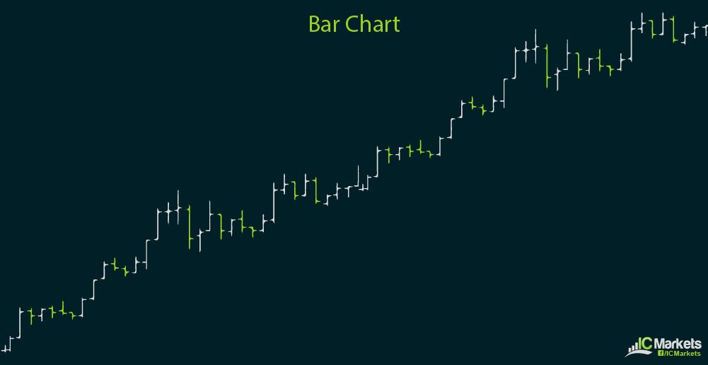ic charts-02