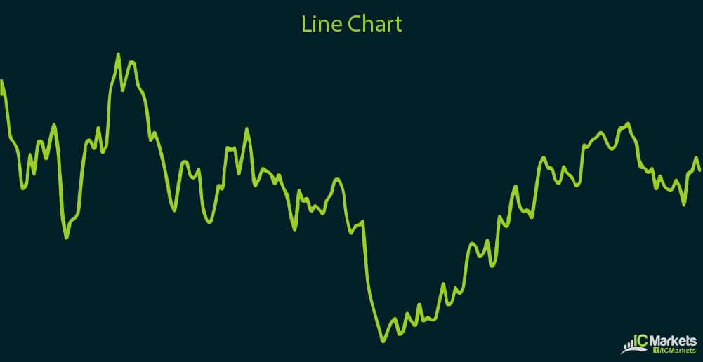 ic charts-03