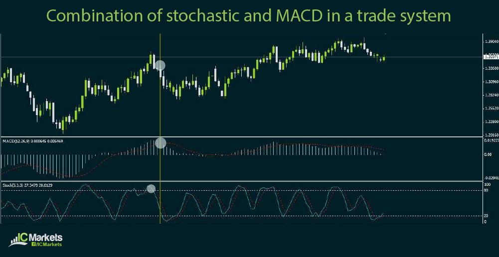 ic charts 4-08