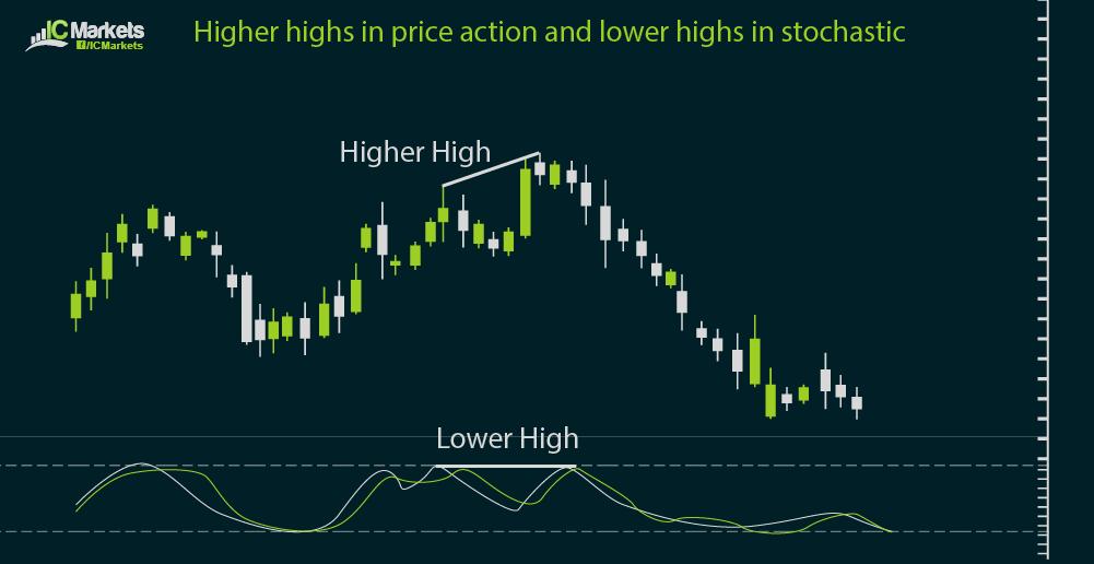 ic markets 5-01