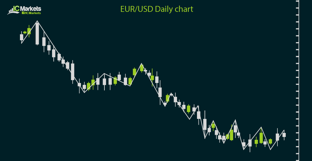 ic markets 6-01